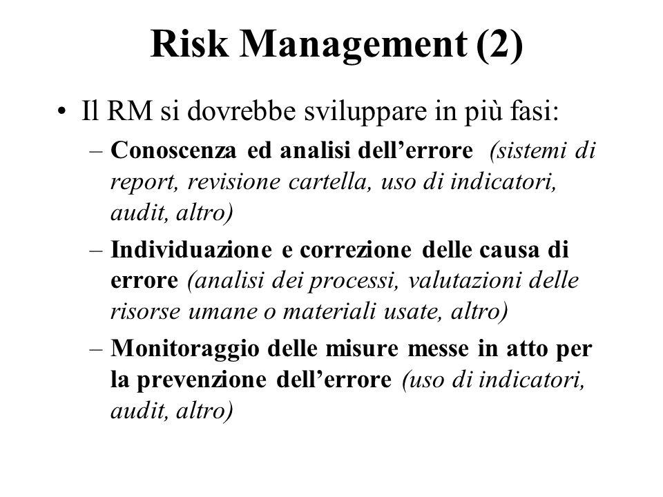 Risk Management (2) Il RM si dovrebbe sviluppare in più fasi: –Conoscenza ed analisi dellerrore (sistemi di report, revisione cartella, uso di indicatori, audit, altro) –Individuazione e correzione delle causa di errore (analisi dei processi, valutazioni delle risorse umane o materiali usate, altro) –Monitoraggio delle misure messe in atto per la prevenzione dellerrore (uso di indicatori, audit, altro)