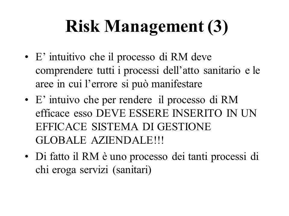 Risk Management (3) E intuitivo che il processo di RM deve comprendere tutti i processi dellatto sanitario e le aree in cui lerrore si può manifestare E intuivo che per rendere il processo di RM efficace esso DEVE ESSERE INSERITO IN UN EFFICACE SISTEMA DI GESTIONE GLOBALE AZIENDALE!!.