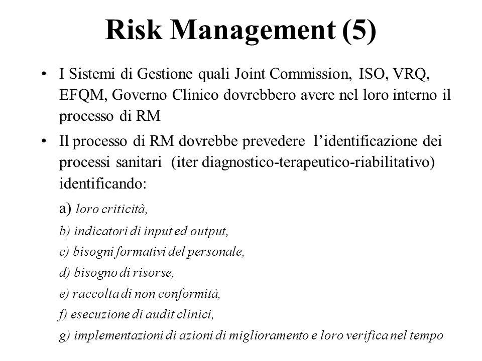 Risk Management (5) I Sistemi di Gestione quali Joint Commission, ISO, VRQ, EFQM, Governo Clinico dovrebbero avere nel loro interno il processo di RM Il processo di RM dovrebbe prevedere lidentificazione dei processi sanitari (iter diagnostico-terapeutico-riabilitativo) identificando: a) loro criticità, b) indicatori di input ed output, c) bisogni formativi del personale, d) bisogno di risorse, e) raccolta di non conformità, f) esecuzione di audit clinici, g) implementazioni di azioni di miglioramento e loro verifica nel tempo