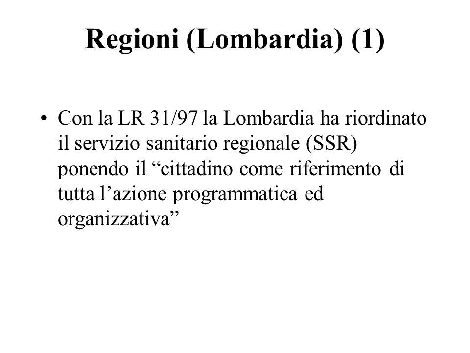 Regioni (Lombardia) (1) Con la LR 31/97 la Lombardia ha riordinato il servizio sanitario regionale (SSR) ponendo il cittadino come riferimento di tutta lazione programmatica ed organizzativa