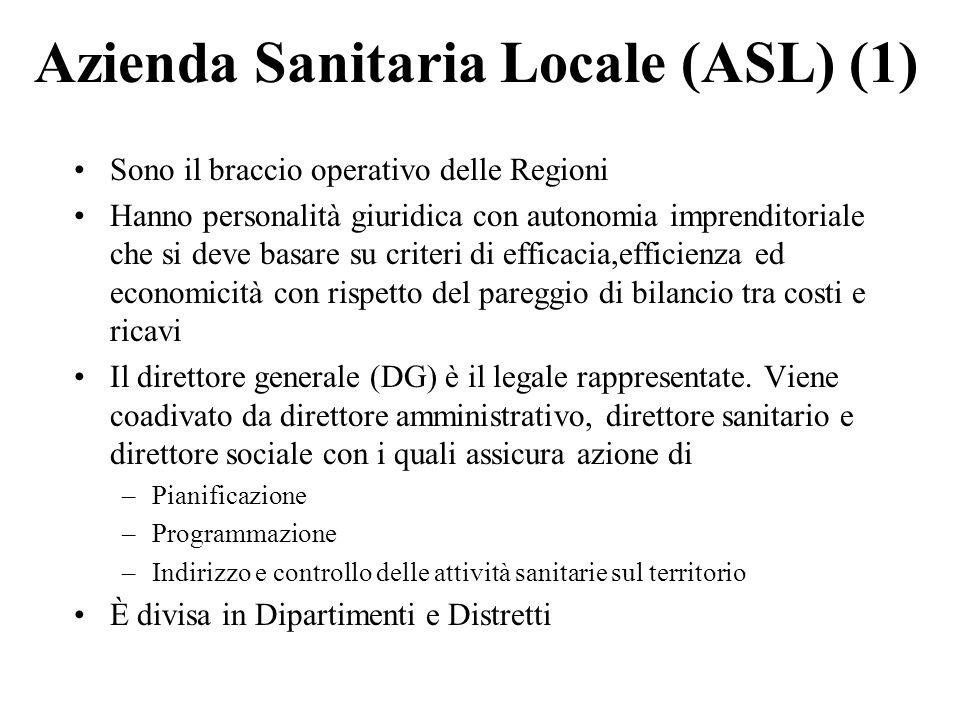 Azienda Sanitaria Locale (ASL) (1) Sono il braccio operativo delle Regioni Hanno personalità giuridica con autonomia imprenditoriale che si deve basare su criteri di efficacia,efficienza ed economicità con rispetto del pareggio di bilancio tra costi e ricavi Il direttore generale (DG) è il legale rappresentate.