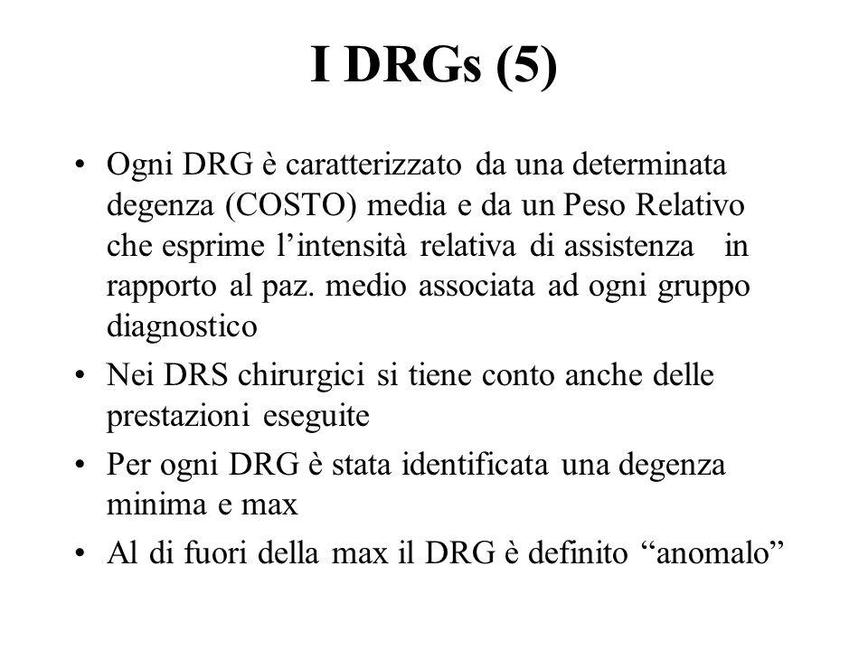I DRGs (5) Ogni DRG è caratterizzato da una determinata degenza (COSTO) media e da un Peso Relativo che esprime lintensità relativa di assistenza in rapporto al paz.