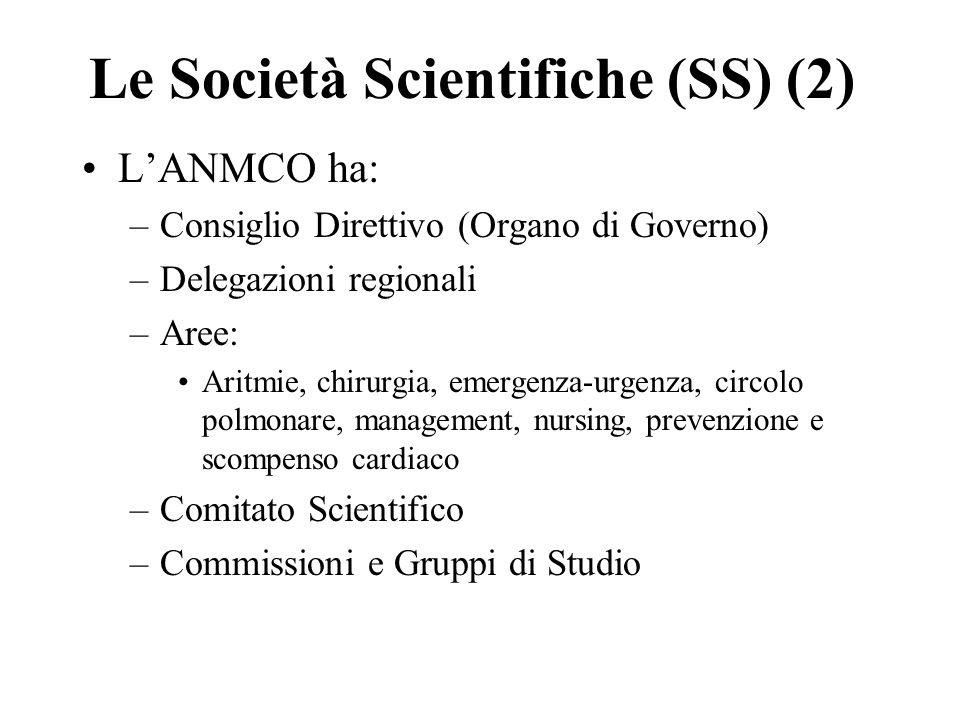 Le Società Scientifiche (SS) (2) LANMCO ha: –Consiglio Direttivo (Organo di Governo) –Delegazioni regionali –Aree: Aritmie, chirurgia, emergenza-urgenza, circolo polmonare, management, nursing, prevenzione e scompenso cardiaco –Comitato Scientifico –Commissioni e Gruppi di Studio
