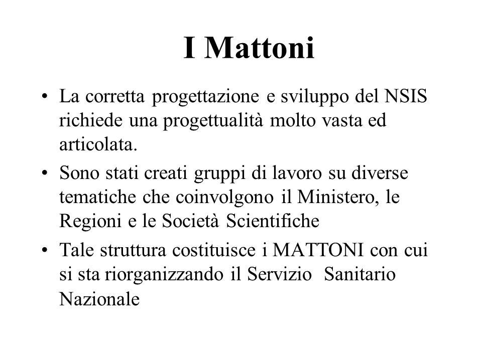I Mattoni La corretta progettazione e sviluppo del NSIS richiede una progettualità molto vasta ed articolata.