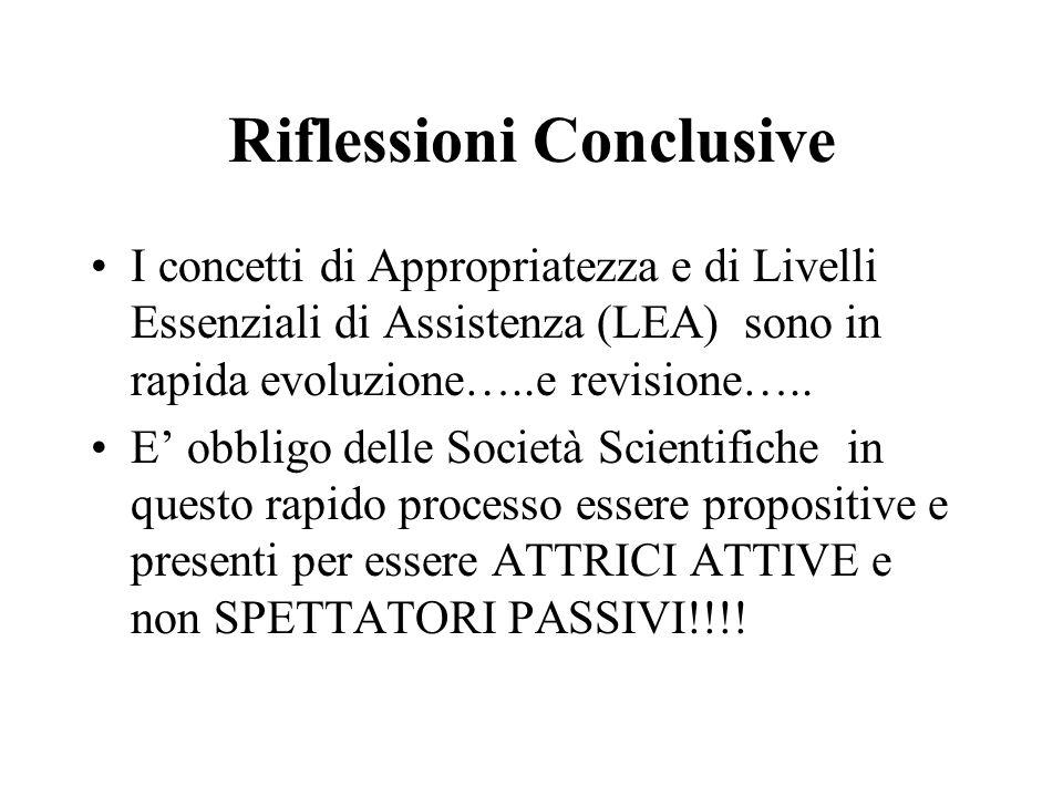 Riflessioni Conclusive I concetti di Appropriatezza e di Livelli Essenziali di Assistenza (LEA) sono in rapida evoluzione…..e revisione…..
