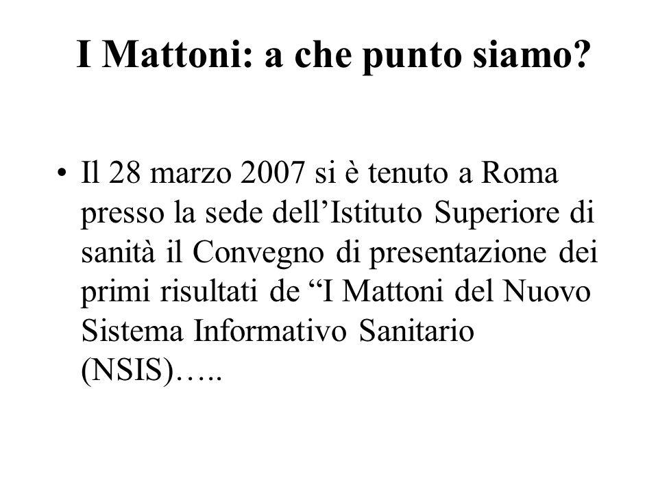 I Mattoni: a che punto siamo.