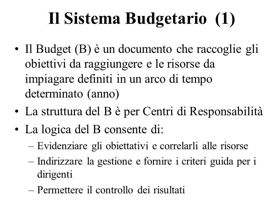 Il Sistema Budgetario (1) Il Budget (B) è un documento che raccoglie gli obiettivi da raggiungere e le risorse da impiagare definiti in un arco di tempo determinato (anno) La struttura del B è per Centri di Responsabilità La logica del B consente di: –Evidenziare gli obiettativi e correlarli alle risorse –Indirizzare la gestione e fornire i criteri guida per i dirigenti –Permettere il controllo dei risultati