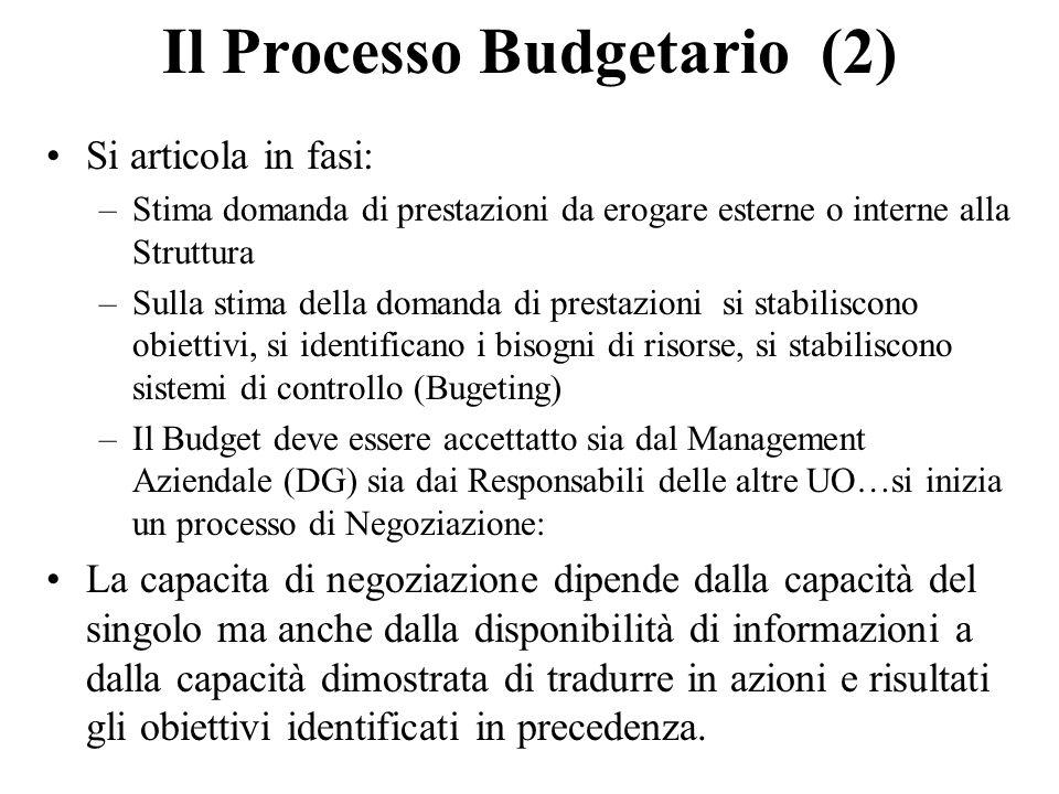 Il Processo Budgetario (2) Si articola in fasi: –Stima domanda di prestazioni da erogare esterne o interne alla Struttura –Sulla stima della domanda di prestazioni si stabiliscono obiettivi, si identificano i bisogni di risorse, si stabiliscono sistemi di controllo (Bugeting) –Il Budget deve essere accettatto sia dal Management Aziendale (DG) sia dai Responsabili delle altre UO…si inizia un processo di Negoziazione: La capacita di negoziazione dipende dalla capacità del singolo ma anche dalla disponibilità di informazioni a dalla capacità dimostrata di tradurre in azioni e risultati gli obiettivi identificati in precedenza.
