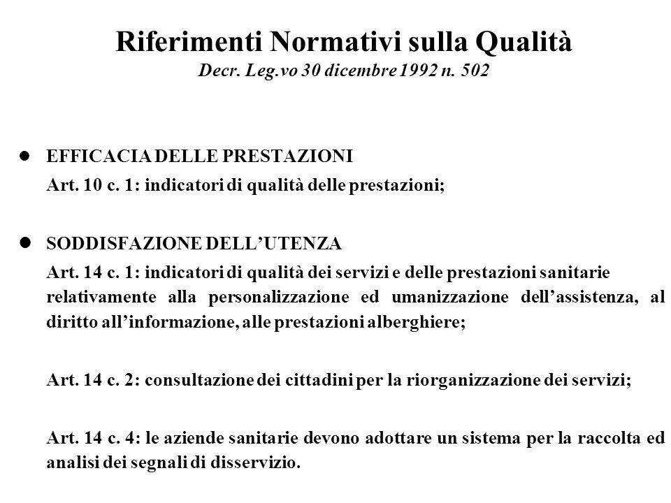 Riferimenti Normativi sulla Qualità Decr.Leg.vo 30 dicembre 1992 n.