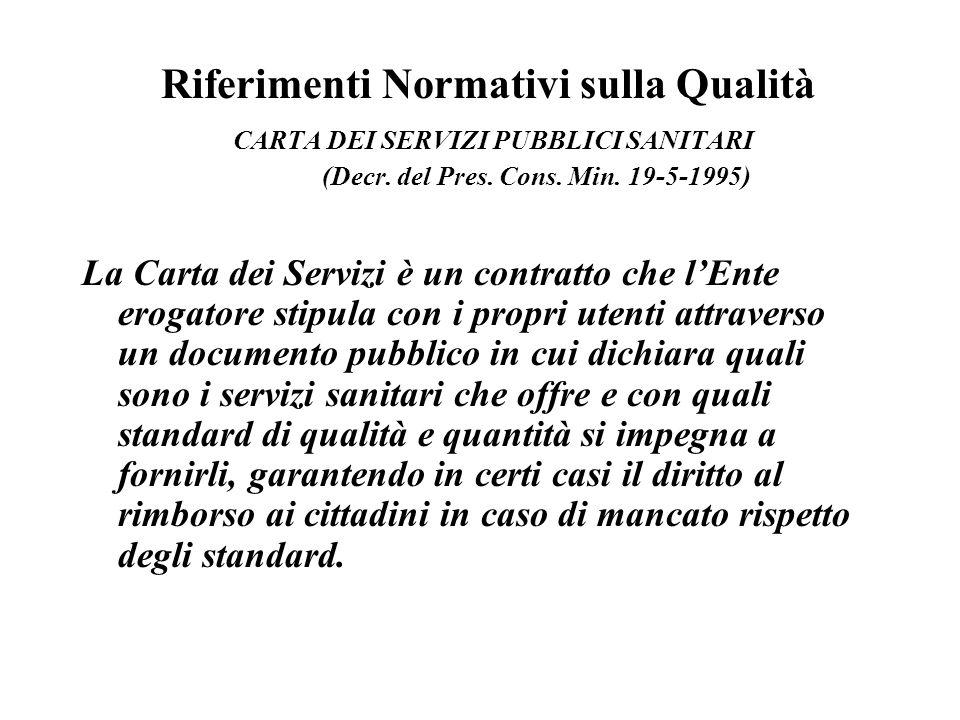 Riferimenti Normativi sulla Qualità CARTA DEI SERVIZI PUBBLICI SANITARI (Decr.