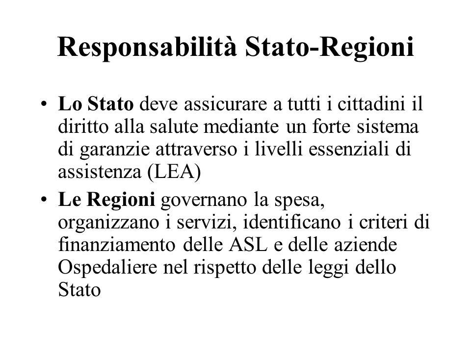 Responsabilità Stato-Regioni Lo Stato deve assicurare a tutti i cittadini il diritto alla salute mediante un forte sistema di garanzie attraverso i livelli essenziali di assistenza (LEA) Le Regioni governano la spesa, organizzano i servizi, identificano i criteri di finanziamento delle ASL e delle aziende Ospedaliere nel rispetto delle leggi dello Stato
