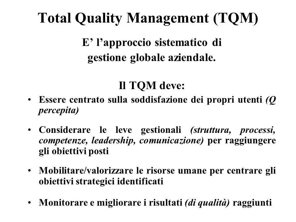 Total Quality Management (TQM) E lapproccio sistematico di gestione globale aziendale.