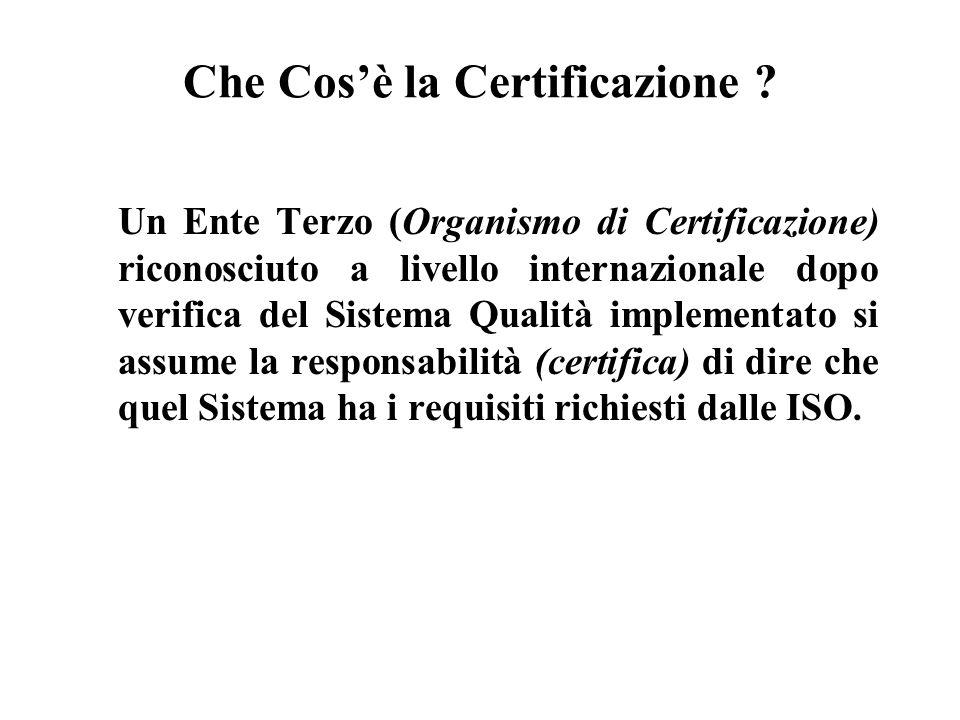 Che Cosè la Certificazione .