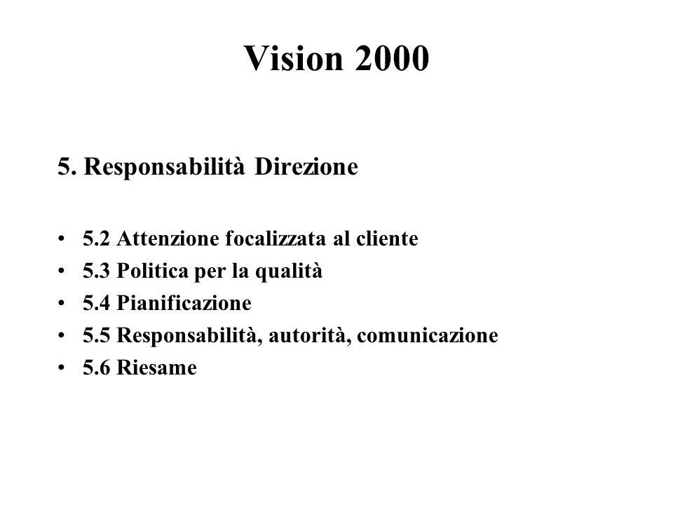 Vision 2000 5.