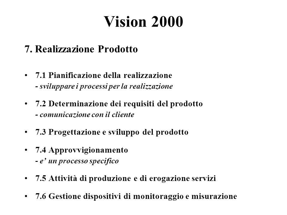 Vision 2000 7.