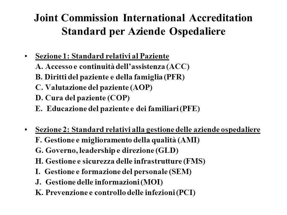 Joint Commission International Accreditation Standard per Aziende Ospedaliere Sezione 1: Standard relativi al Paziente A.