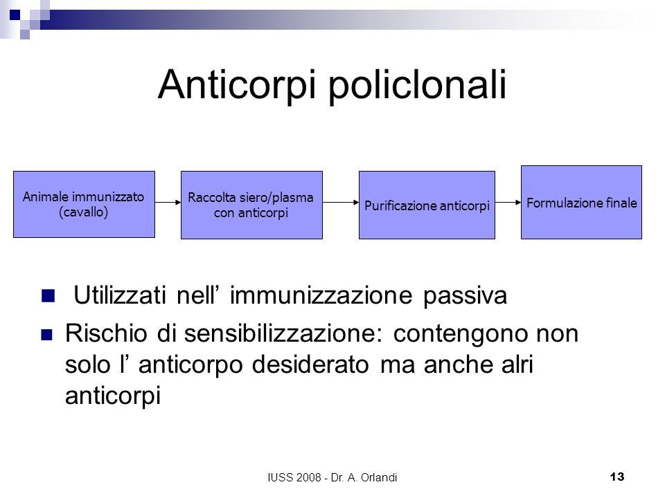 IUSS 2008 - Dr. A. Orlandi13 Anticorpi policlonali Utilizzati nell immunizzazione passiva Rischio di sensibilizzazione: contengono non solo l anticorp