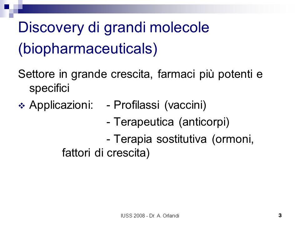 IUSS 2008 - Dr. A. Orlandi3 Discovery di grandi molecole (biopharmaceuticals) Settore in grande crescita, farmaci più potenti e specifici Applicazioni