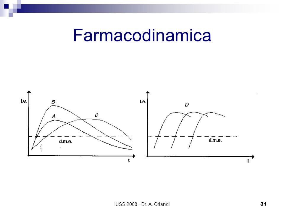 IUSS 2008 - Dr. A. Orlandi31 Farmacodinamica