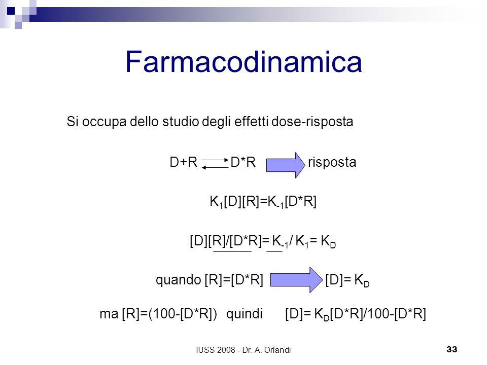 IUSS 2008 - Dr. A. Orlandi33 Farmacodinamica Si occupa dello studio degli effetti dose-risposta D+R D*R risposta K 1 [D][R]=K -1 [D*R] [D][R]/[D*R]= K