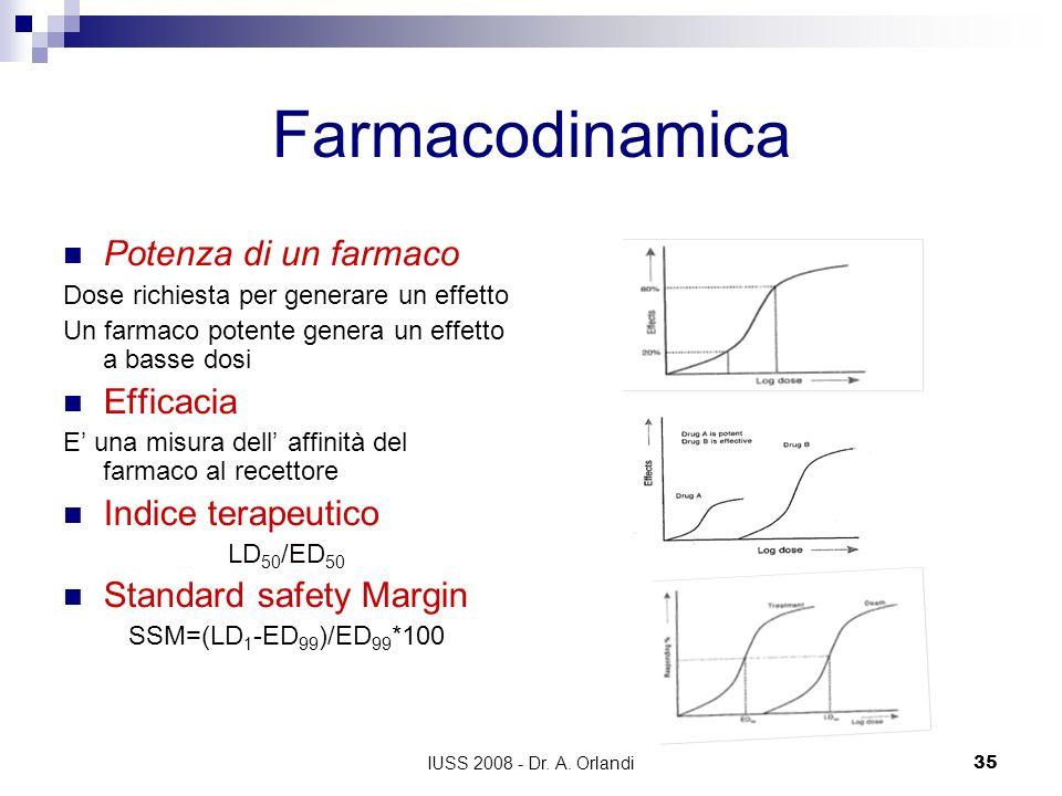 IUSS 2008 - Dr. A. Orlandi35 Farmacodinamica Potenza di un farmaco Dose richiesta per generare un effetto Un farmaco potente genera un effetto a basse
