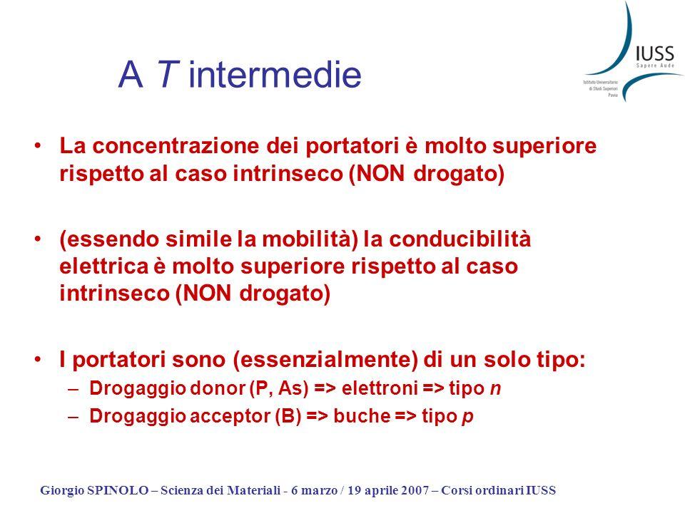 Giorgio SPINOLO – Scienza dei Materiali - 6 marzo / 19 aprile 2007 – Corsi ordinari IUSS A T intermedie La concentrazione dei portatori è molto superi