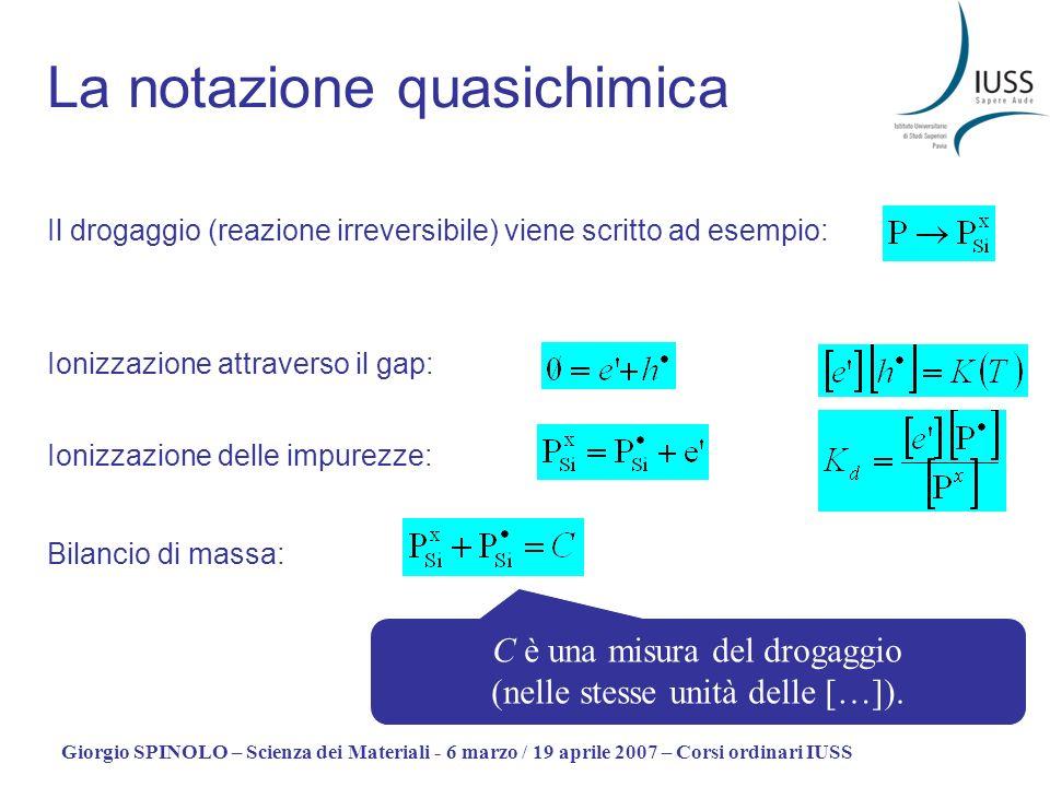Giorgio SPINOLO – Scienza dei Materiali - 6 marzo / 19 aprile 2007 – Corsi ordinari IUSS La notazione quasichimica Il drogaggio (reazione irreversibil