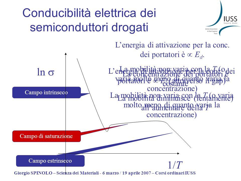 Giorgio SPINOLO – Scienza dei Materiali - 6 marzo / 19 aprile 2007 – Corsi ordinari IUSS Conducibilità elettrica dei semiconduttori drogati Campo estr