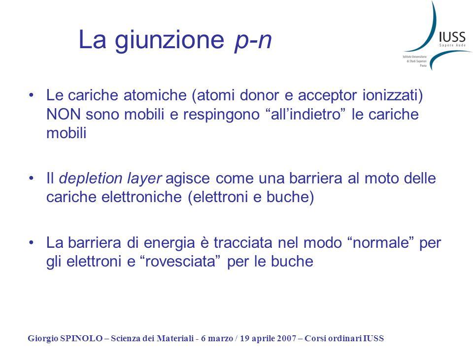 Giorgio SPINOLO – Scienza dei Materiali - 6 marzo / 19 aprile 2007 – Corsi ordinari IUSS La giunzione p-n Le cariche atomiche (atomi donor e acceptor