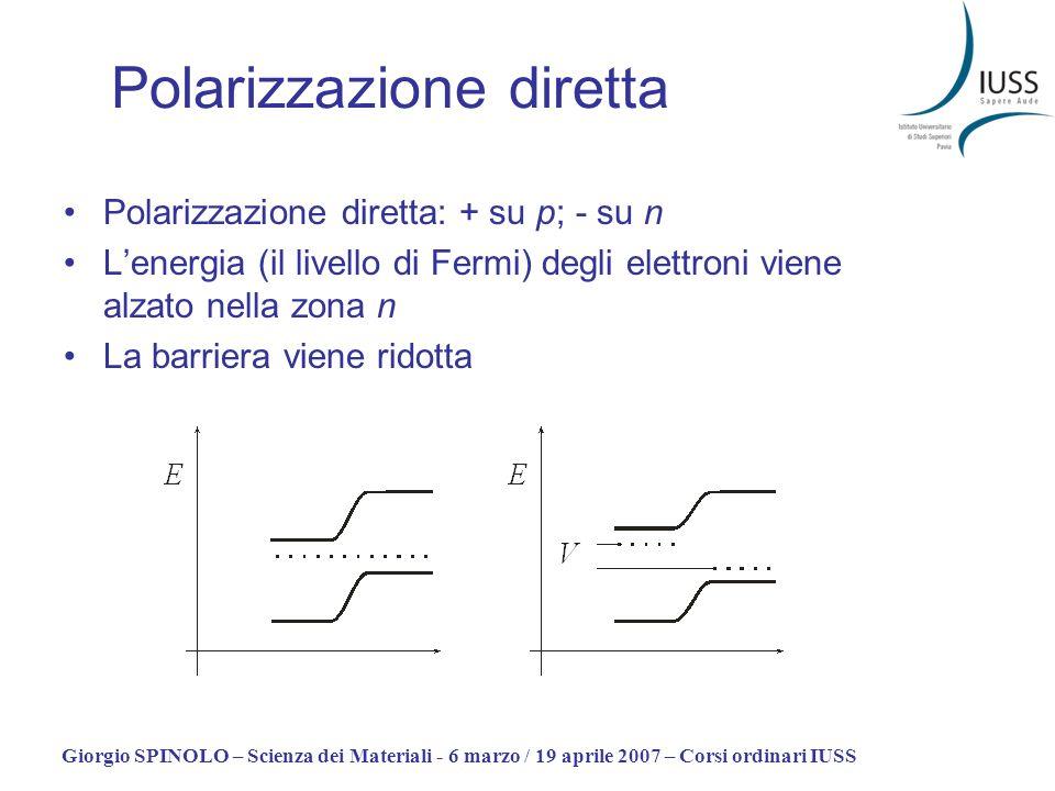 Giorgio SPINOLO – Scienza dei Materiali - 6 marzo / 19 aprile 2007 – Corsi ordinari IUSS Polarizzazione diretta Polarizzazione diretta: + su p; - su n Lenergia (il livello di Fermi) degli elettroni viene alzato nella zona n La barriera viene ridotta
