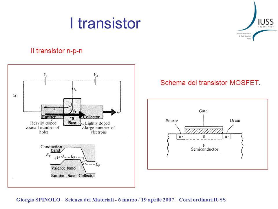 Giorgio SPINOLO – Scienza dei Materiali - 6 marzo / 19 aprile 2007 – Corsi ordinari IUSS I transistor Schema del transistor MOSFET. Il transistor n-p-