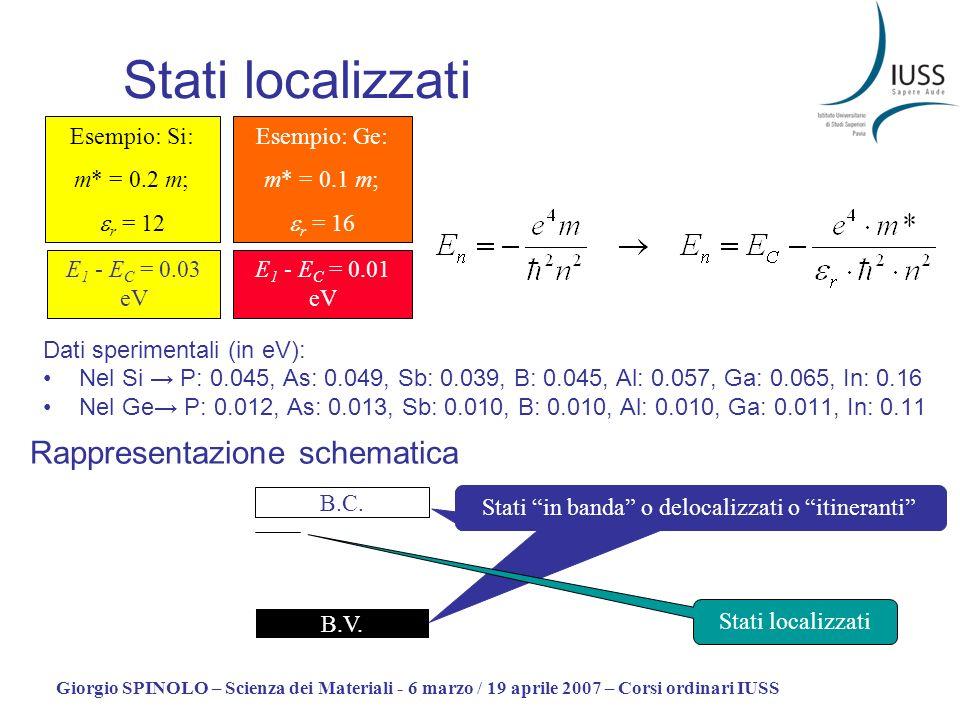 Giorgio SPINOLO – Scienza dei Materiali - 6 marzo / 19 aprile 2007 – Corsi ordinari IUSS Stati localizzati Dati sperimentali (in eV): Nel Si P: 0.045, As: 0.049, Sb: 0.039, B: 0.045, Al: 0.057, Ga: 0.065, In: 0.16 Nel Ge P: 0.012, As: 0.013, Sb: 0.010, B: 0.010, Al: 0.010, Ga: 0.011, In: 0.11 Esempio: Si: m* = 0.2 m; r = 12 Esempio: Ge: m* = 0.1 m; r = 16 E 1 - E C = 0.03 eV E 1 - E C = 0.01 eV B.C.