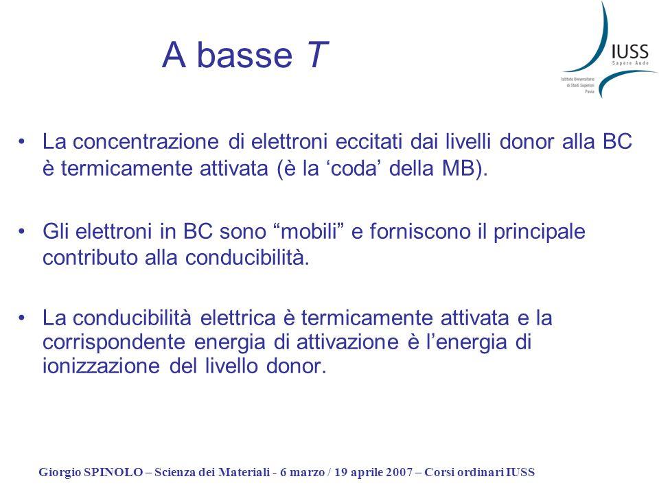 Giorgio SPINOLO – Scienza dei Materiali - 6 marzo / 19 aprile 2007 – Corsi ordinari IUSS A basse T La concentrazione di elettroni eccitati dai livelli