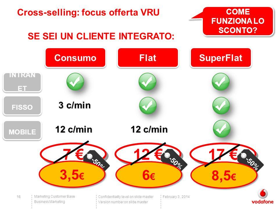 Confidentiality level on slide master Version number on slide master Marketing Customer Base Business Marketing 16February 3, 2014 Cross-selling: focu