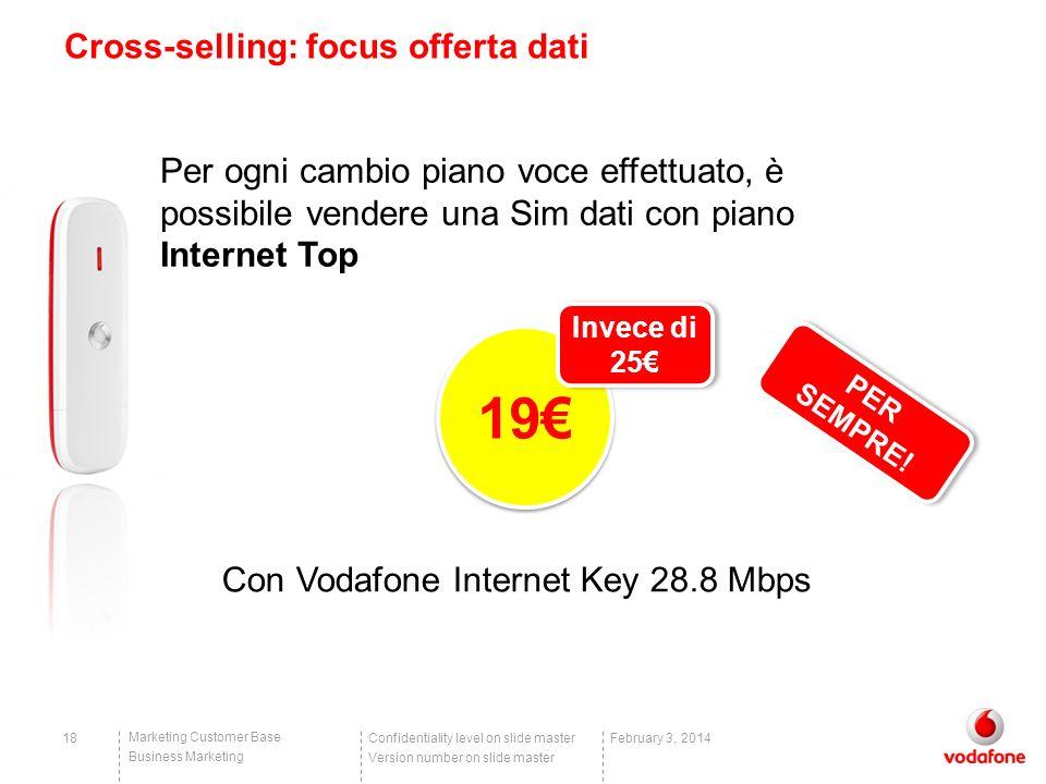 Confidentiality level on slide master Version number on slide master Marketing Customer Base Business Marketing 18February 3, 2014 Cross-selling: focu