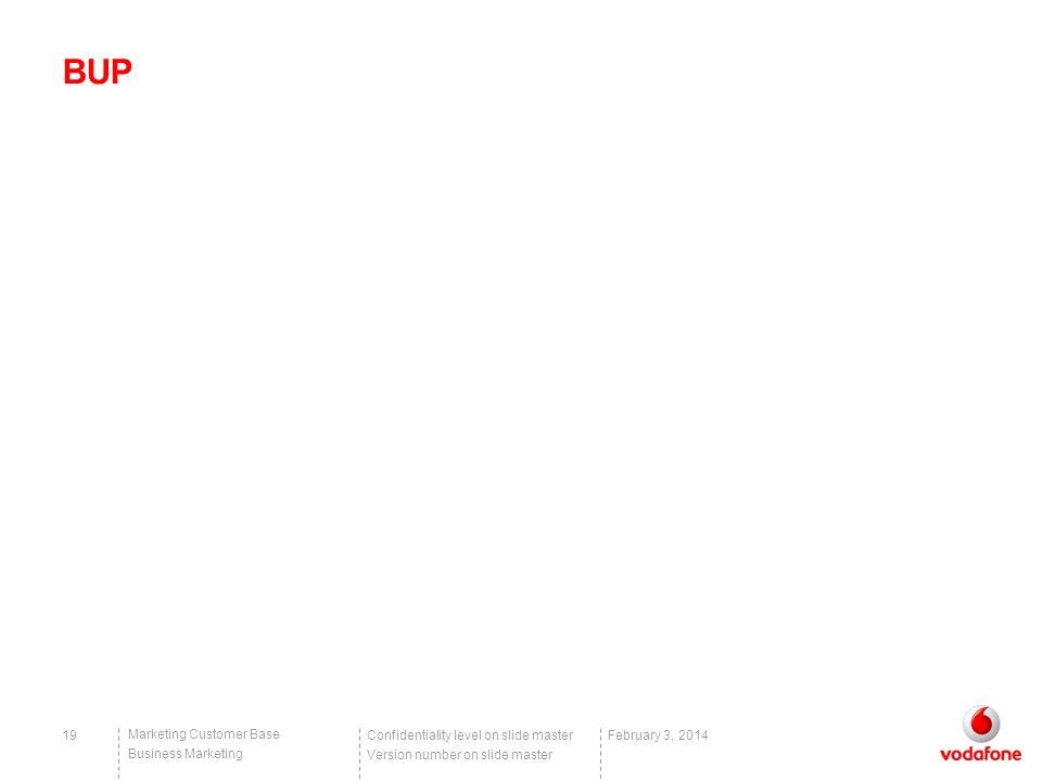 Confidentiality level on slide master Version number on slide master Marketing Customer Base Business Marketing BUP 19February 3, 2014
