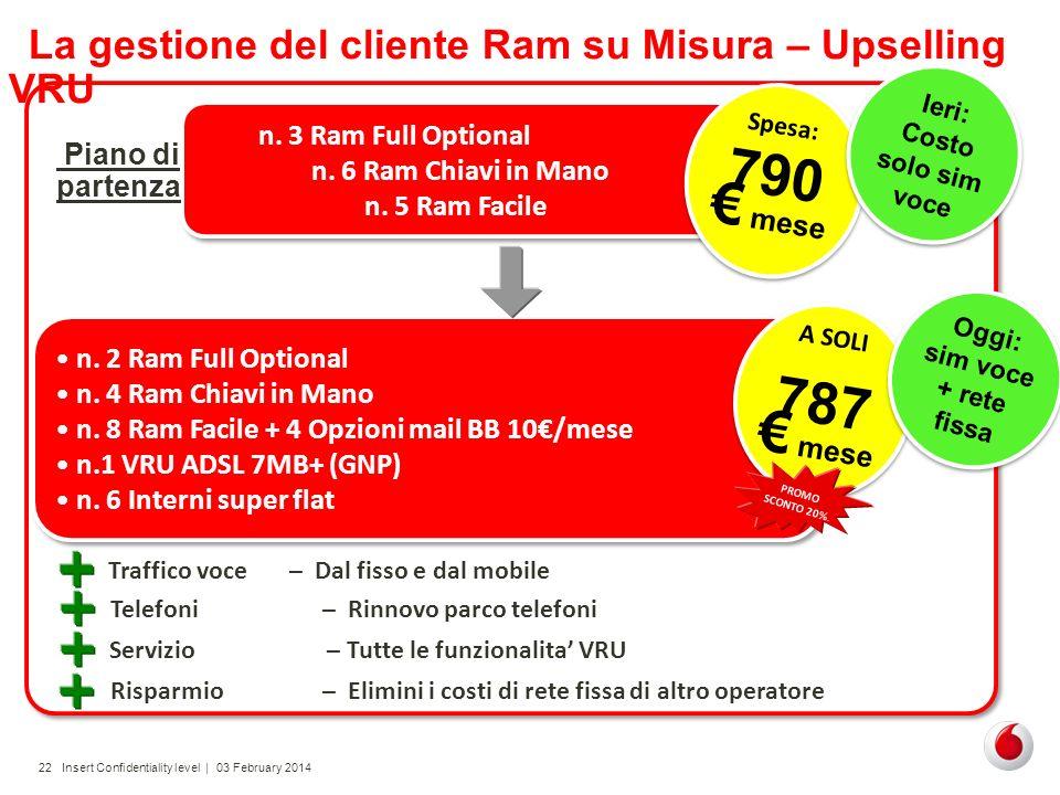 Insert Confidentiality level | 03 February 201422 PROMO REFER PROMO REFER La gestione del cliente Ram su Misura – Upselling VRU n. 3 Ram Full Optional