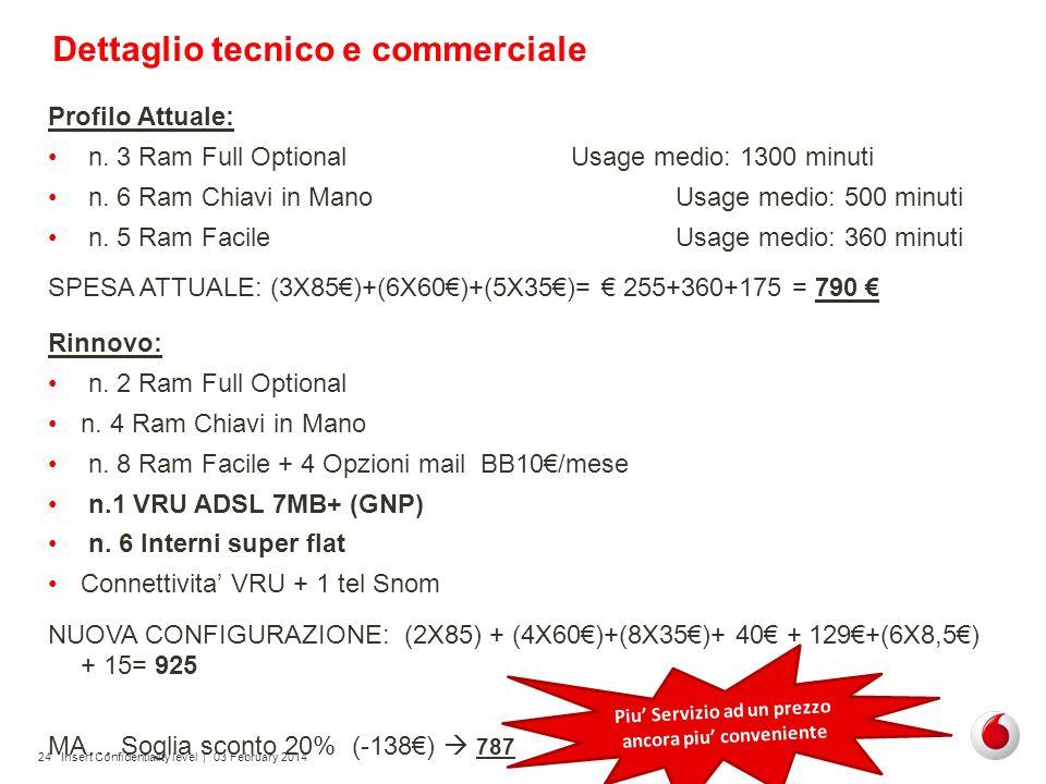 Insert Confidentiality level | 03 February 201424 Dettaglio tecnico e commerciale Profilo Attuale: n. 3 Ram Full OptionalUsage medio: 1300 minuti n. 6