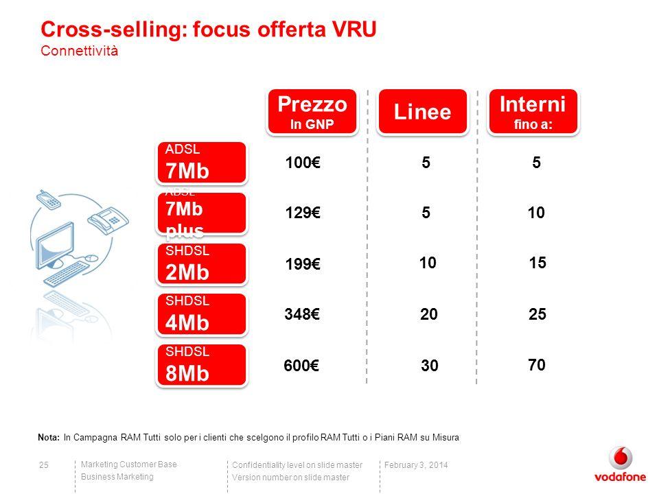 Confidentiality level on slide master Version number on slide master Marketing Customer Base Business Marketing 25February 3, 2014 Cross-selling: focu