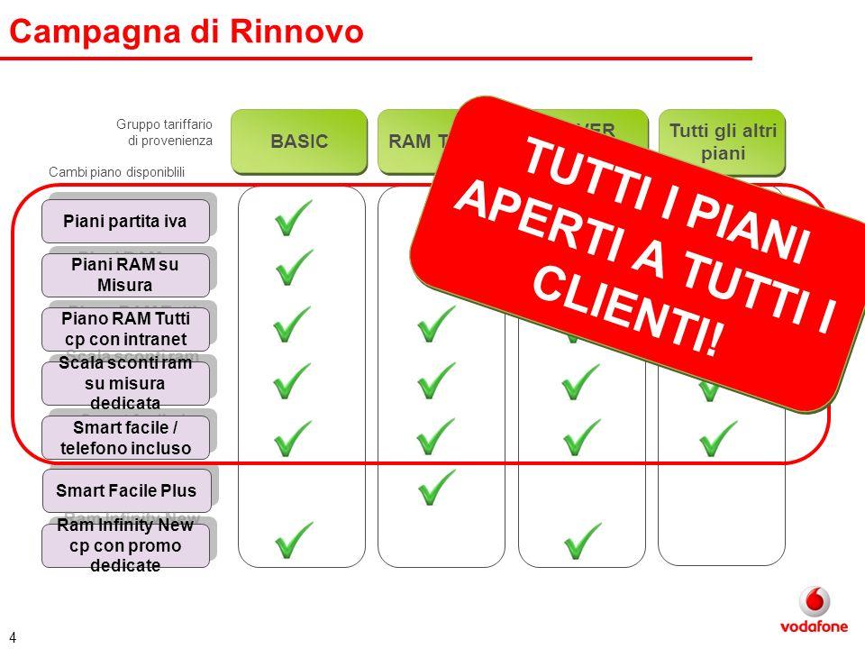 15 Campagna Rinnovo Iphone Special Edition Iphone 4 – 8GB CAMPAGNA RINNOVO IPHONE SPECIAL EDITION (lista di clienti dedicata) GRATUITO .