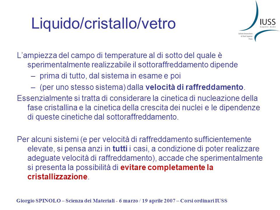 Giorgio SPINOLO – Scienza dei Materiali - 6 marzo / 19 aprile 2007 – Corsi ordinari IUSS Lampiezza del campo di temperature al di sotto del quale è sp