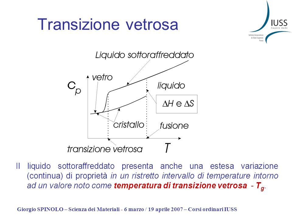 Giorgio SPINOLO – Scienza dei Materiali - 6 marzo / 19 aprile 2007 – Corsi ordinari IUSS Il liquido sottoraffreddato presenta anche una estesa variazi