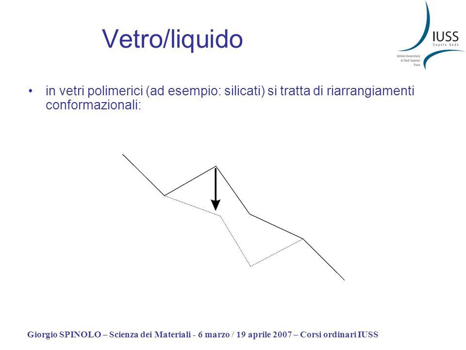 Giorgio SPINOLO – Scienza dei Materiali - 6 marzo / 19 aprile 2007 – Corsi ordinari IUSS Vetro/liquido in vetri polimerici (ad esempio: silicati) si t