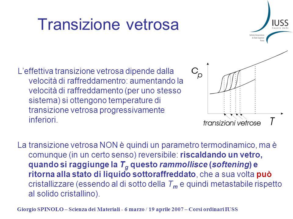 Giorgio SPINOLO – Scienza dei Materiali - 6 marzo / 19 aprile 2007 – Corsi ordinari IUSS Transizione vetrosa Leffettiva transizione vetrosa dipende da