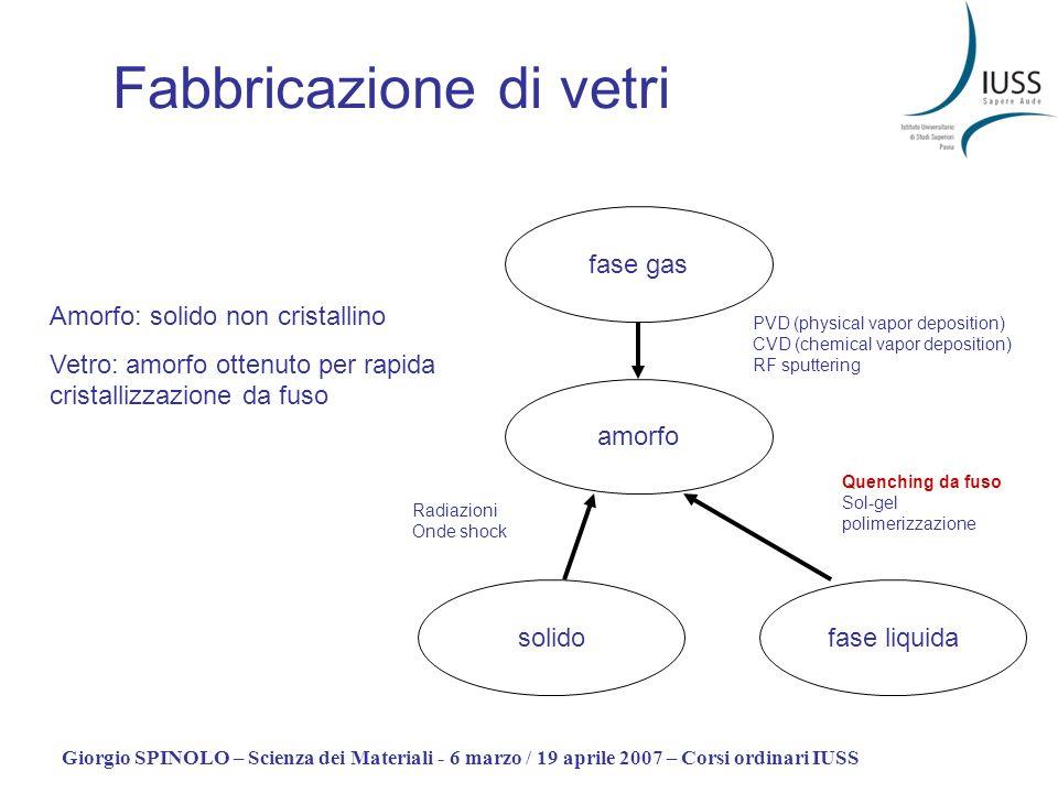 Giorgio SPINOLO – Scienza dei Materiali - 6 marzo / 19 aprile 2007 – Corsi ordinari IUSS Fabbricazione di vetri solidofase liquida Quenching da fuso S