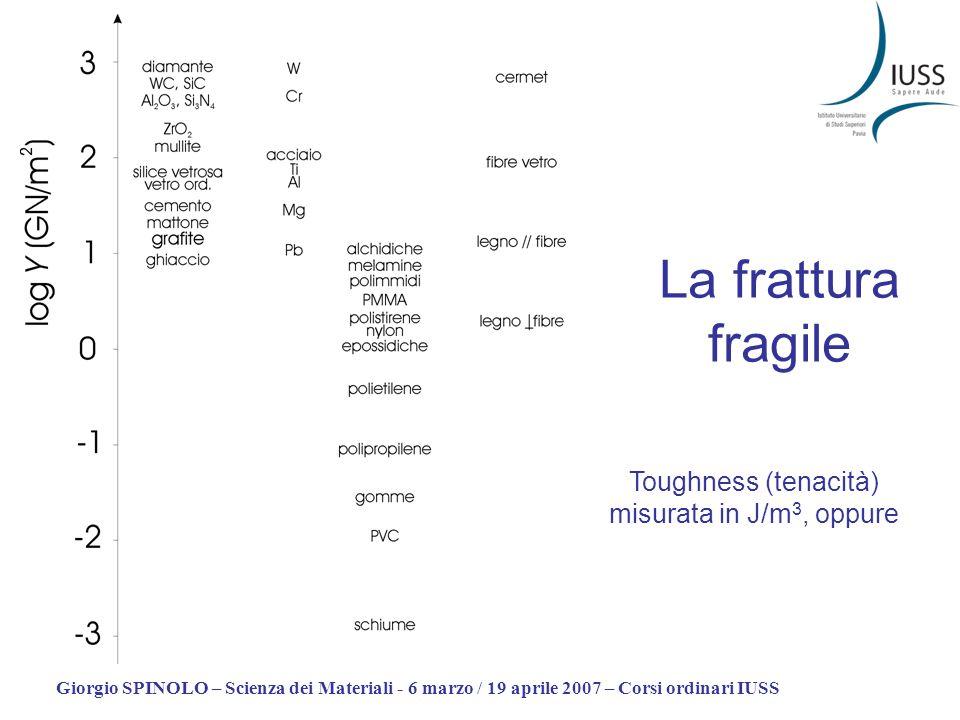Giorgio SPINOLO – Scienza dei Materiali - 6 marzo / 19 aprile 2007 – Corsi ordinari IUSS La frattura fragile Toughness (tenacità) misurata in J/m 3, o