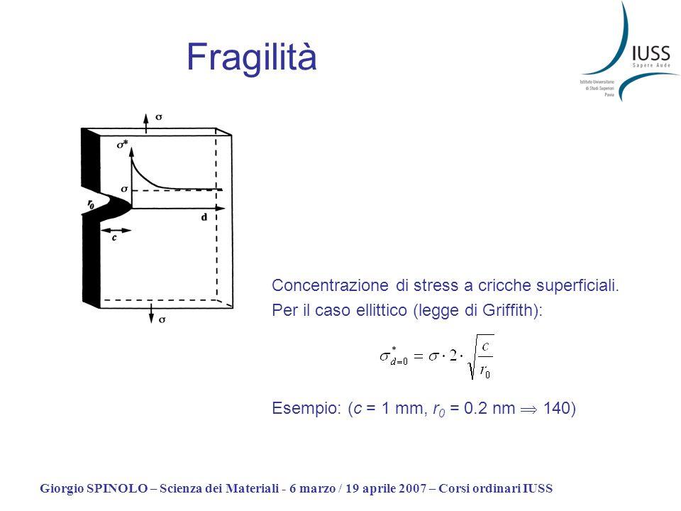 Giorgio SPINOLO – Scienza dei Materiali - 6 marzo / 19 aprile 2007 – Corsi ordinari IUSS Fragilità Concentrazione di stress a cricche superficiali. Pe