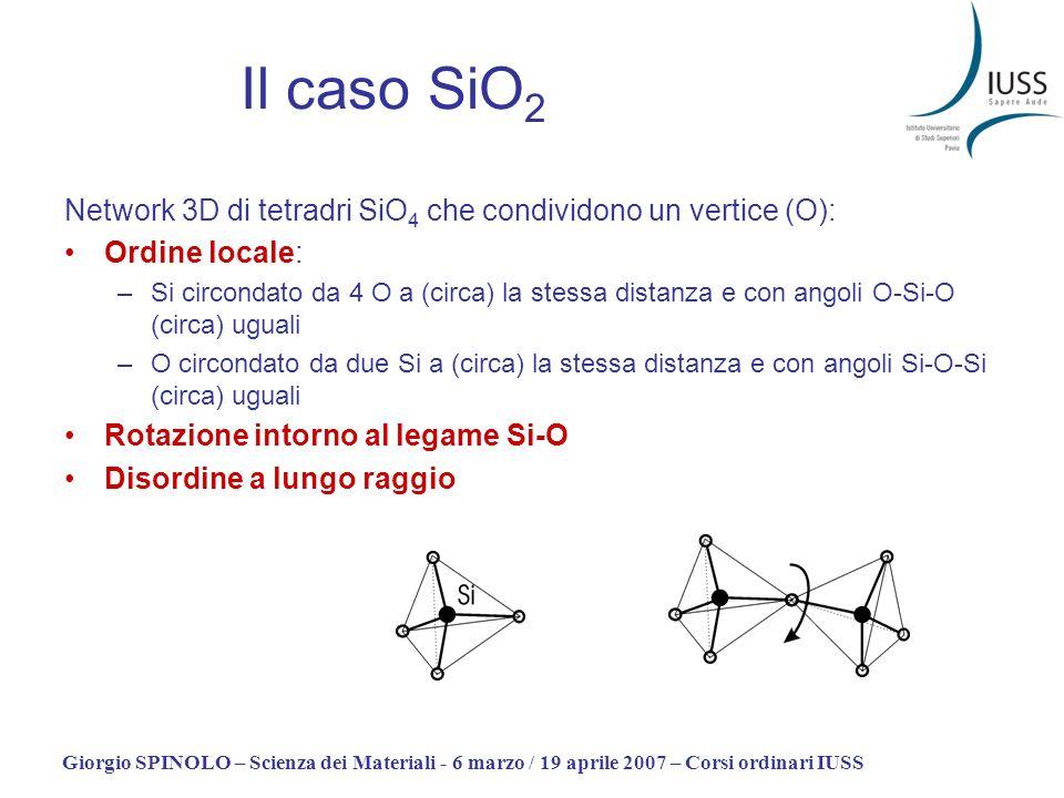 Giorgio SPINOLO – Scienza dei Materiali - 6 marzo / 19 aprile 2007 – Corsi ordinari IUSS Il caso SiO 2 Network 3D di tetradri SiO 4 che condividono un