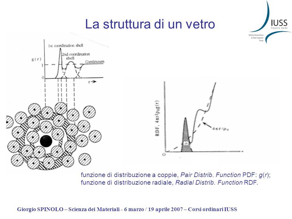 Giorgio SPINOLO – Scienza dei Materiali - 6 marzo / 19 aprile 2007 – Corsi ordinari IUSS Vetri a base di SiO 2 Modello random network della silice vetrosa.