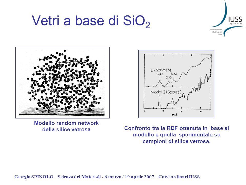 Giorgio SPINOLO – Scienza dei Materiali - 6 marzo / 19 aprile 2007 – Corsi ordinari IUSS Vetri a base di SiO 2 Modello random network della silice vet